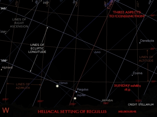 Conjunctions of Venus, Regulus and Jupiter