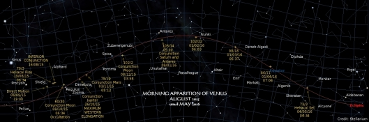 Venus Morning Apparition 2015-16