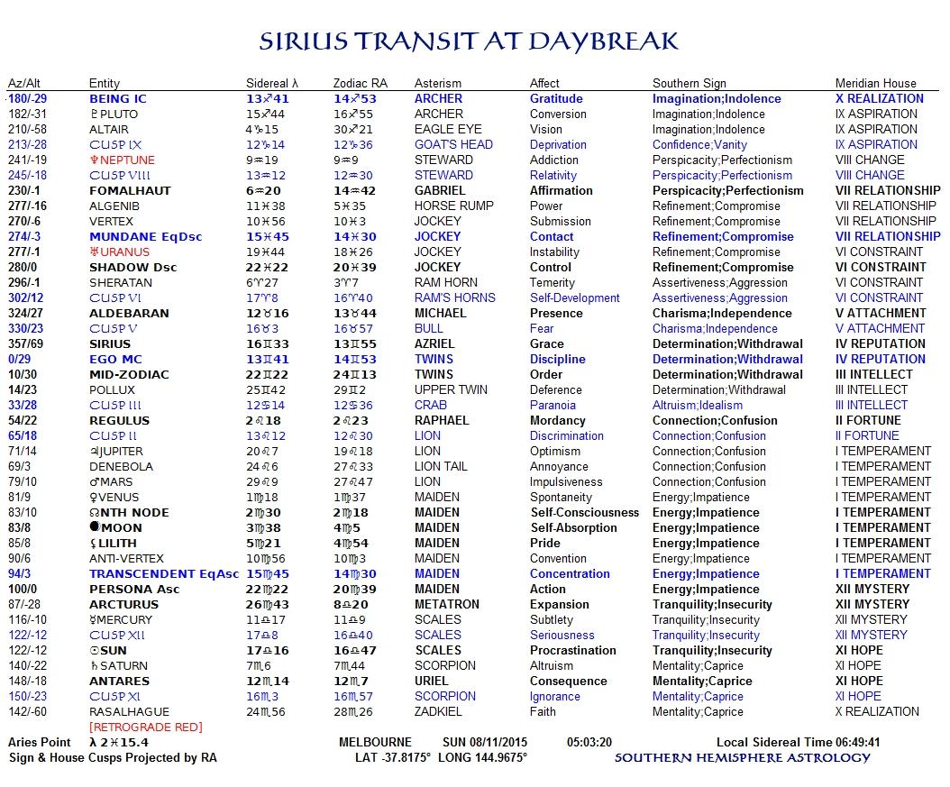 Sirius Transit Daybreak Nov07