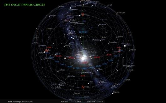 Sagittarius Circle