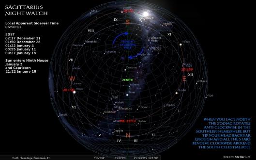 Sagittarius Nightwatch