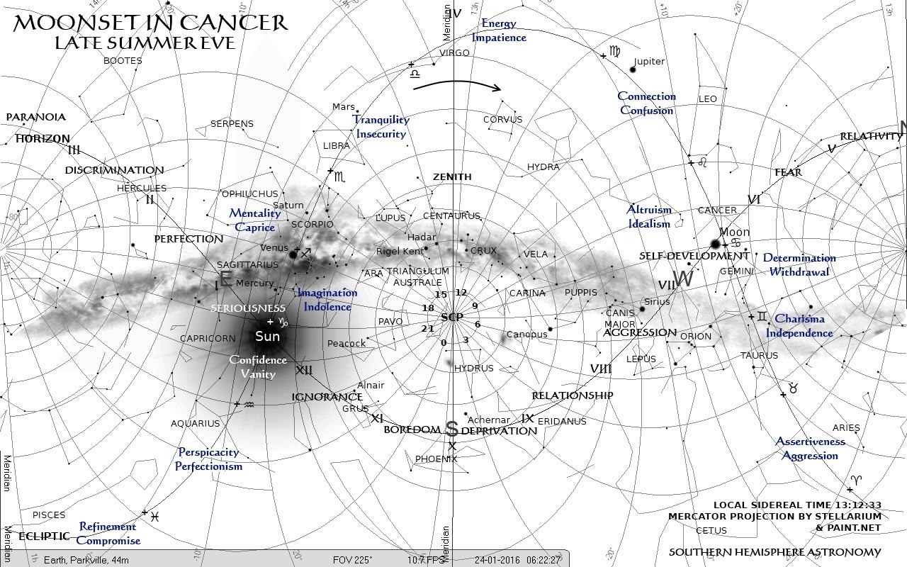Cancer Full Moon Set Jan24