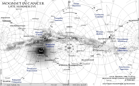 Cancer Full Moon Set Jan24