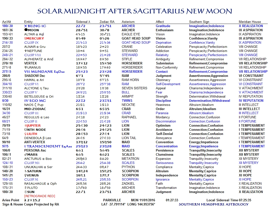Solar Midnight Jan11