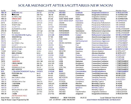 Solar Midnight Jan11