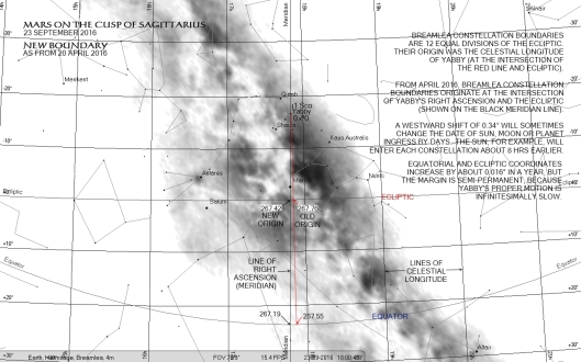 Constellation Datum Change Apr20