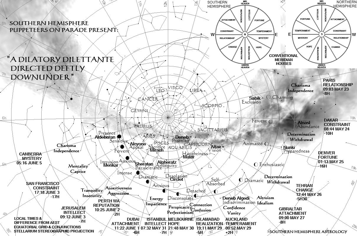 Scorpio Moon | Southern Hemisphere Astrology