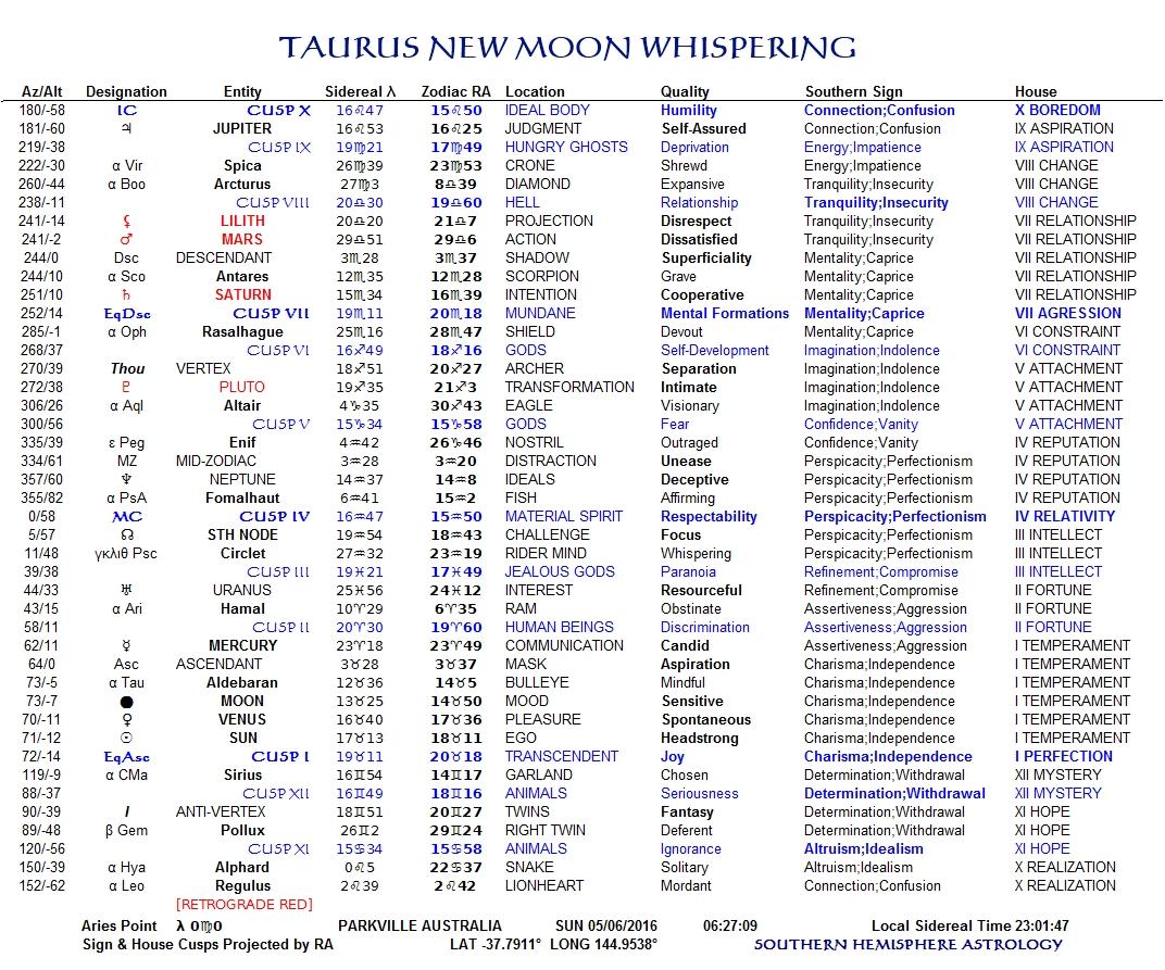 Taurus New Whisper Jun05