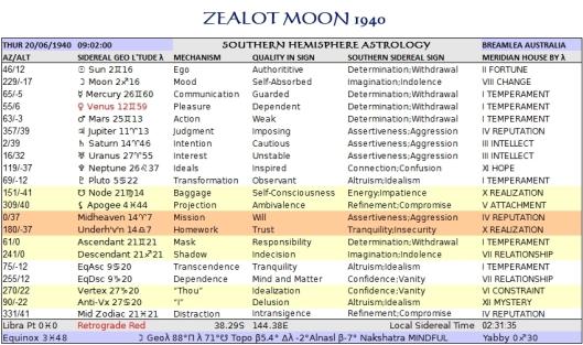Zealot Moon 1940
