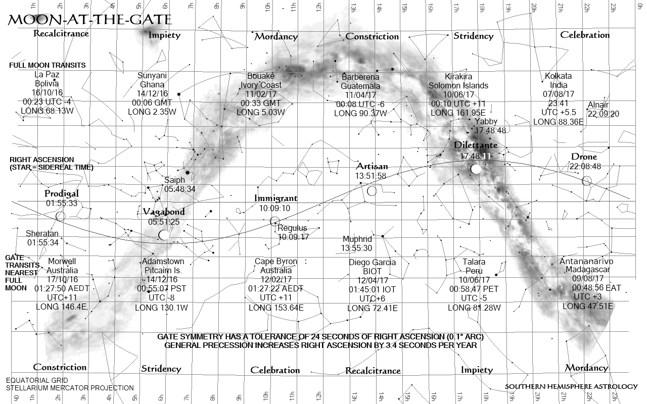 geographical-full-moon-gates-2016-17