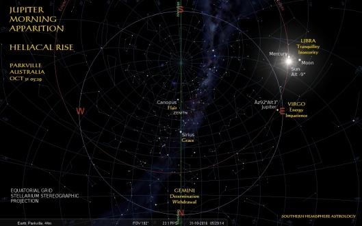 jupiter-heliacal-rising-parkville-oct31