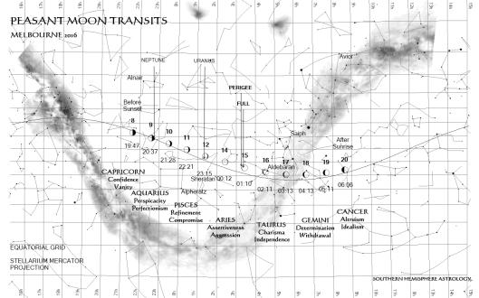 peasant-moon-transits-melbourne-2016