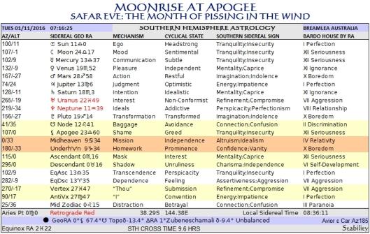 peasant-moonrise-at-apogee-breamlea-nov01