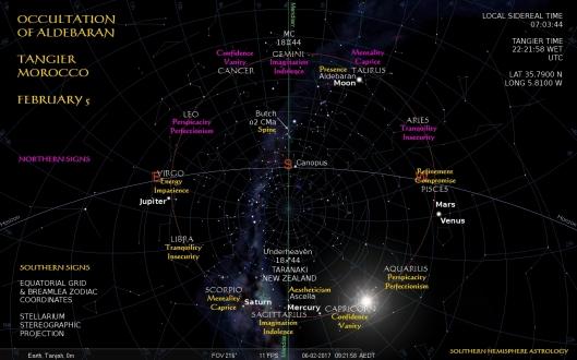 Aldebaran | Southern Hemisphere Astrology