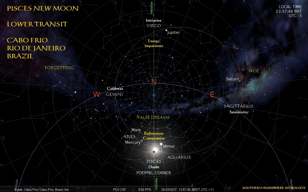 Pisces New Moon Lower Transit Cabo Frio Mar27