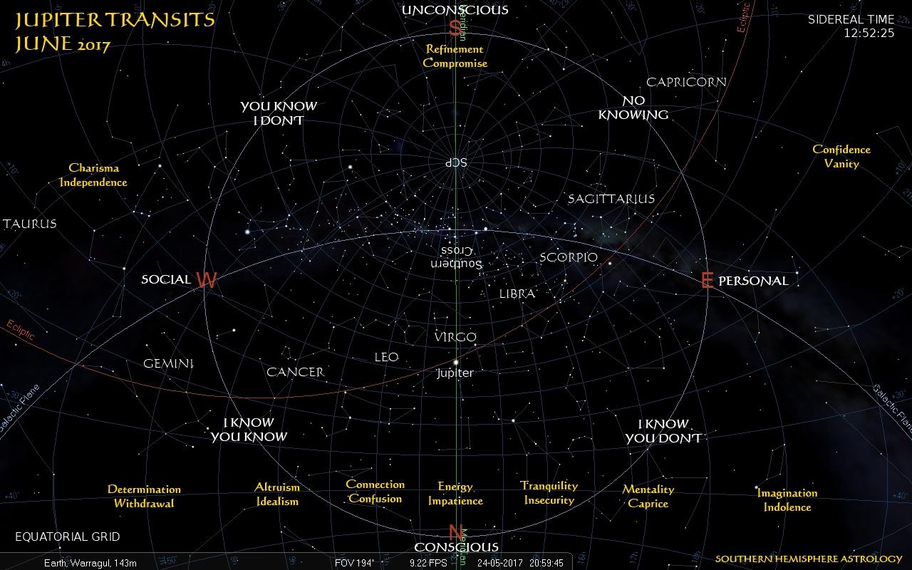 Jupiter Transit Warragul North Grid May24