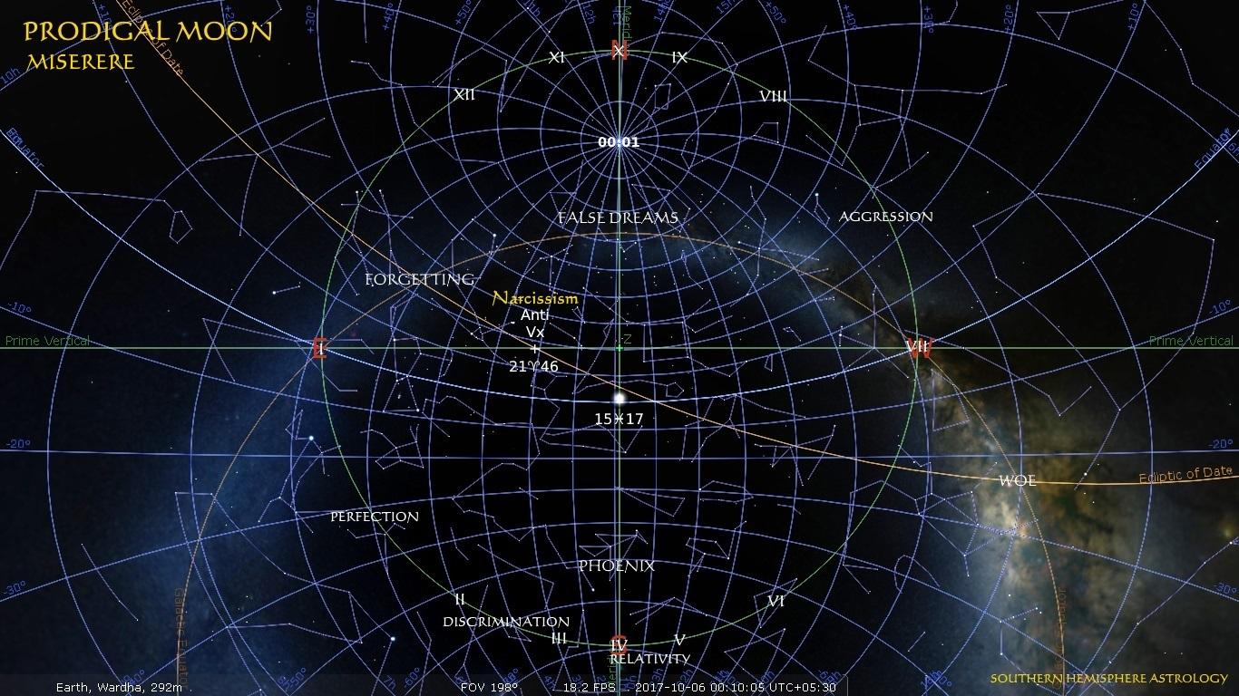Prodigal Moon Wardha Oct06