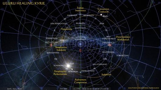 Healer Kyrie Uluru Mar02