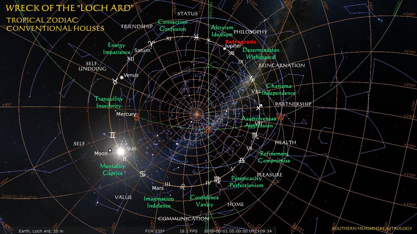 Loch Ard Ecliptic