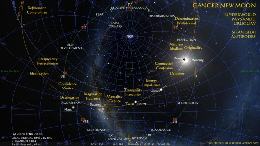 Cancer New Paysandu Underworld Aug11