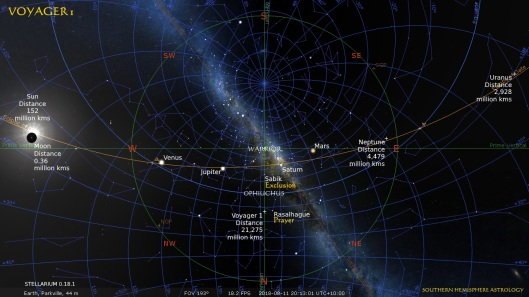 Cancer New Voyager 1 Transit Parkville Aug11