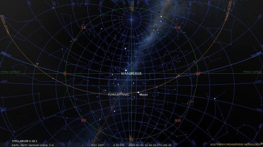 migrant moon sentinel underworld jan21