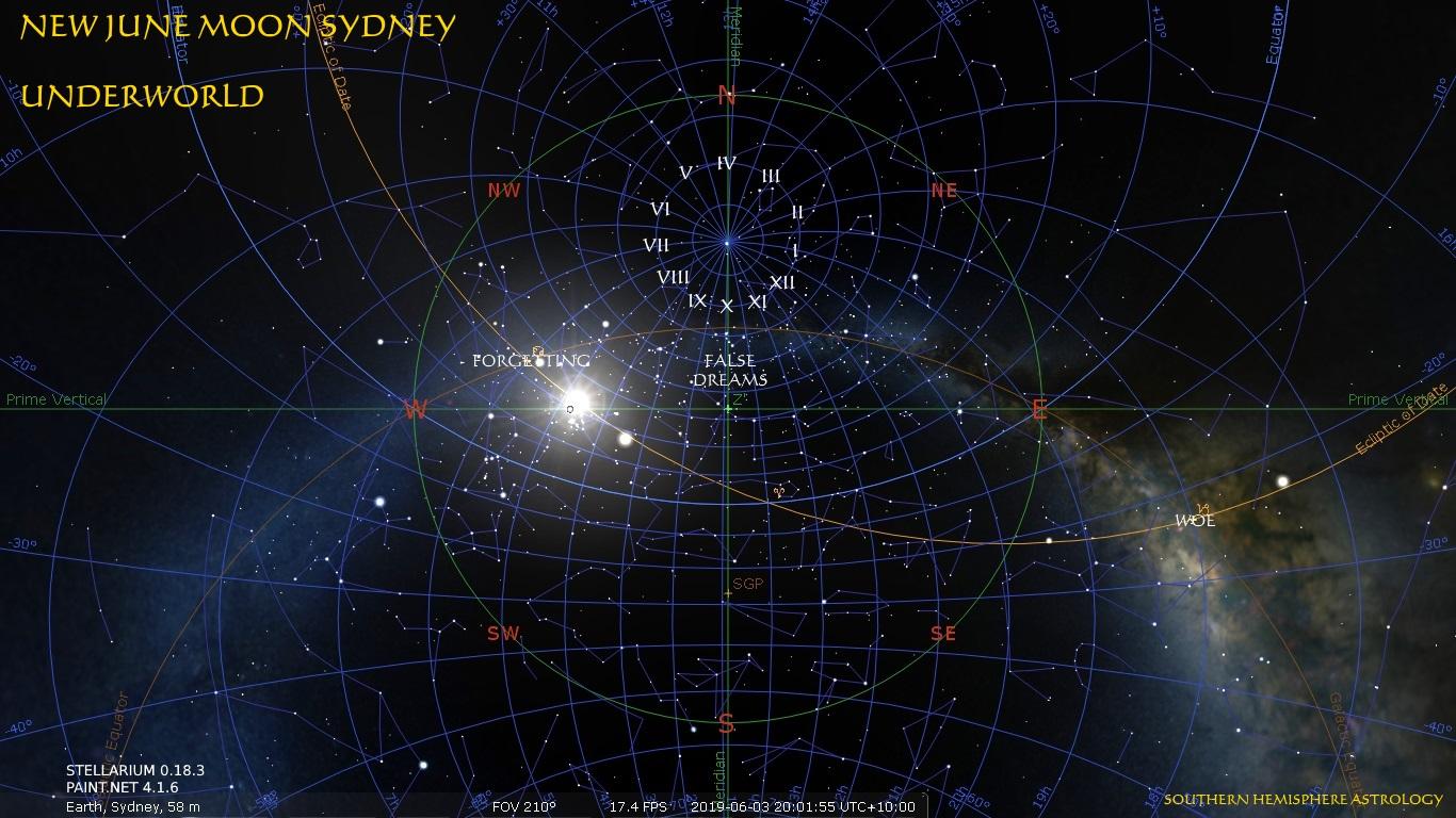 Taurus New Sydney Underworld Jun03