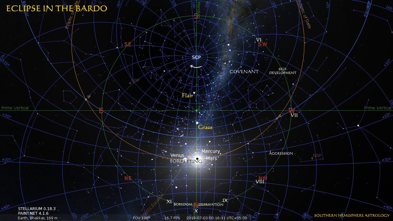 Gemini New Bhakkar Underworld Jul03