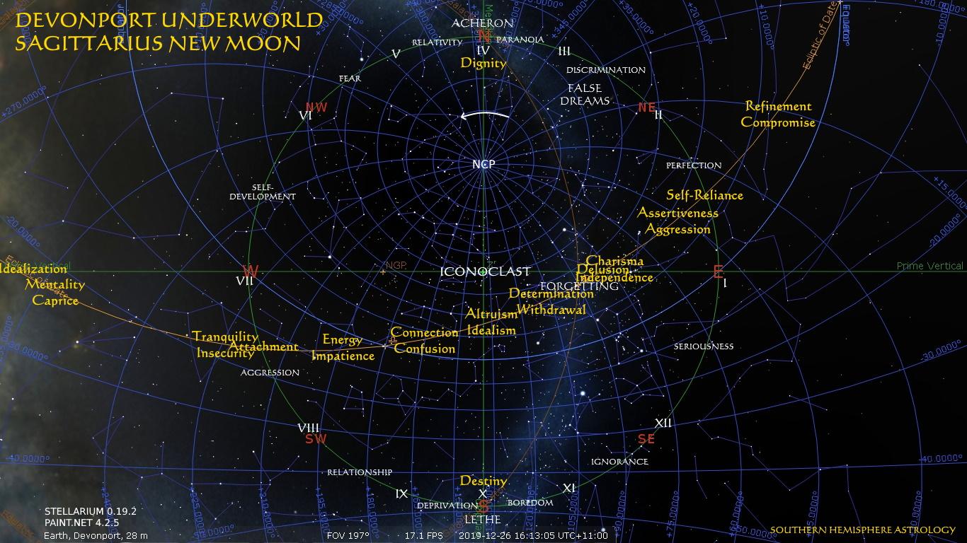 Sagittarius New Devonport Underworld Dec26