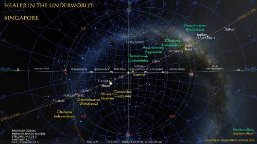 Healer Moon Singapore Underworld Feb09