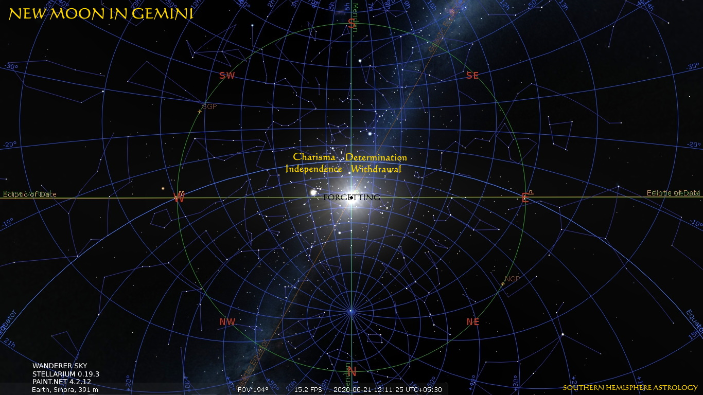 Gemini New Sihora N Jun21