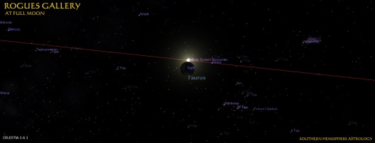 Rogue Moon New Earth Taurus Above Indian Ocean Jun06