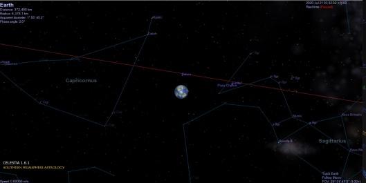Cancer New Full Earth Capricorn Jul21